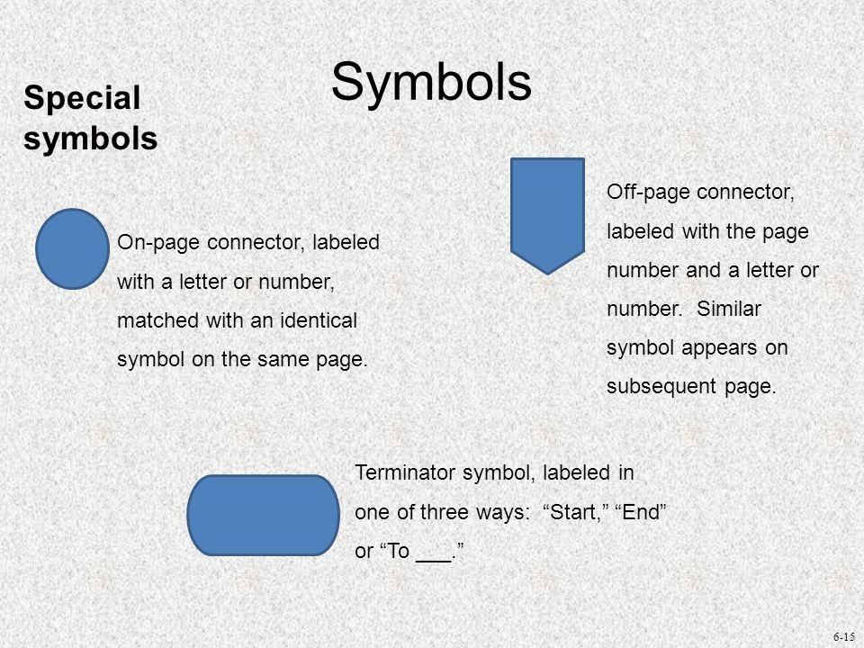 Symbols Special symbols