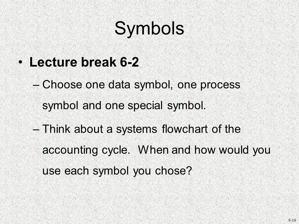 Symbols Lecture break 6-2