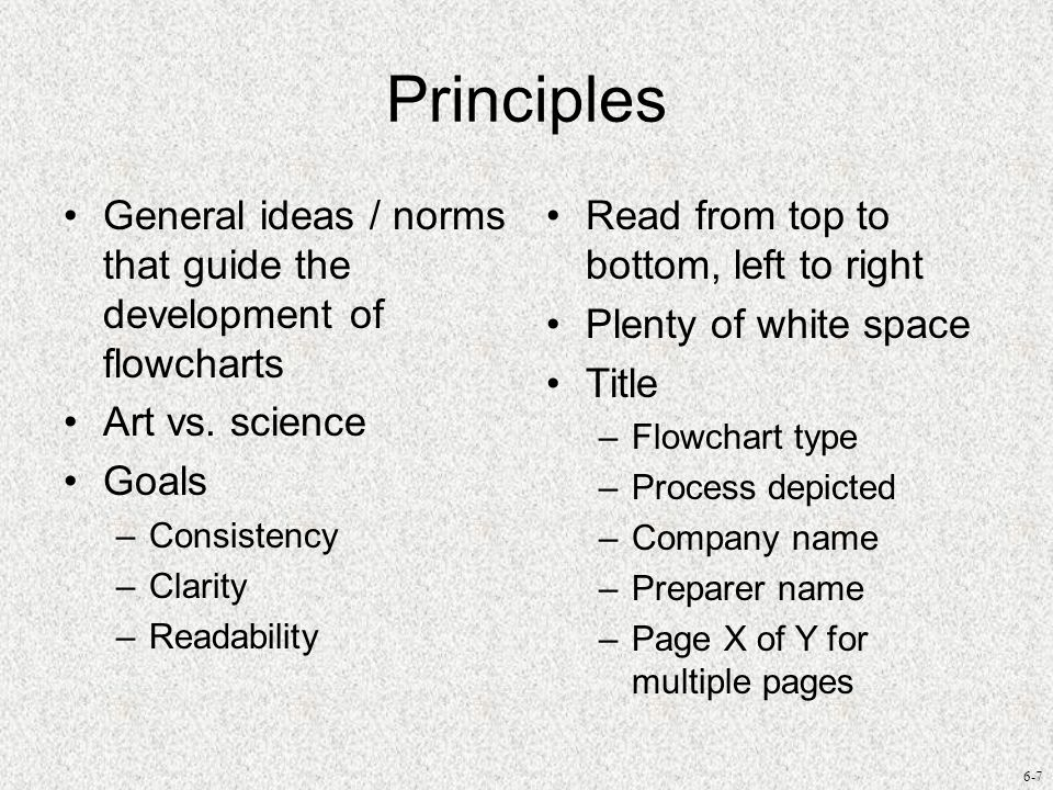 Principles General ideas / norms that guide the development of flowcharts. Art vs. science. Goals.