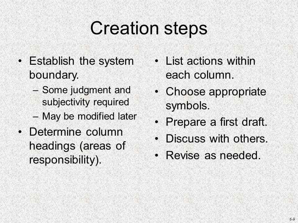 Creation steps Establish the system boundary.