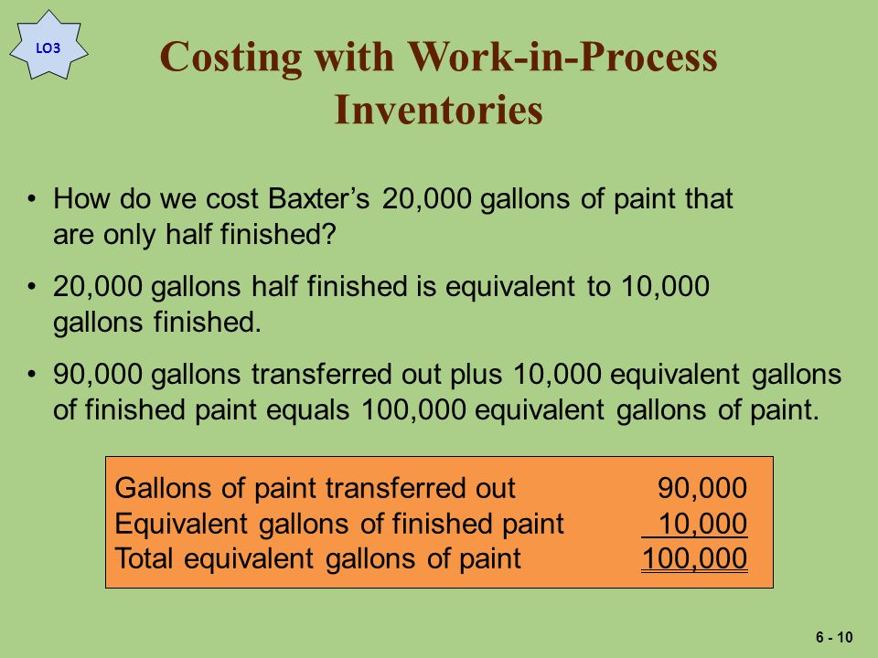 Costing with Work-in-Process Inventories