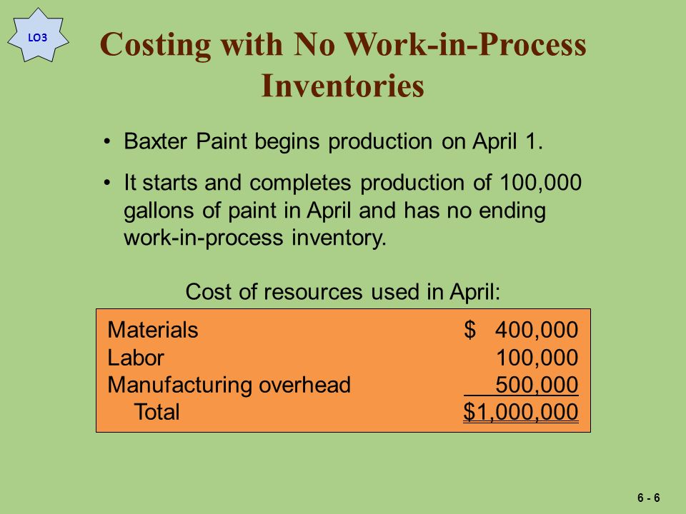 Costing with No Work-in-Process Inventories