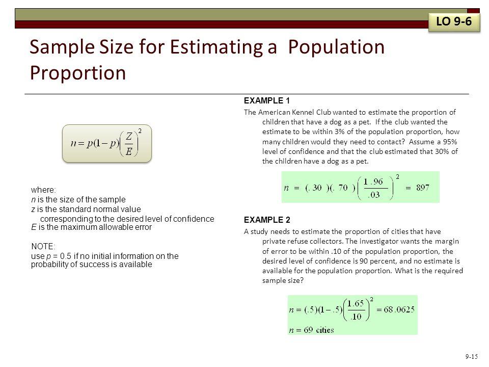 Sample Size for Estimating a Population Proportion