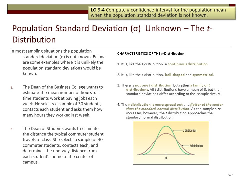 Population Standard Deviation (σ) Unknown – The t-Distribution