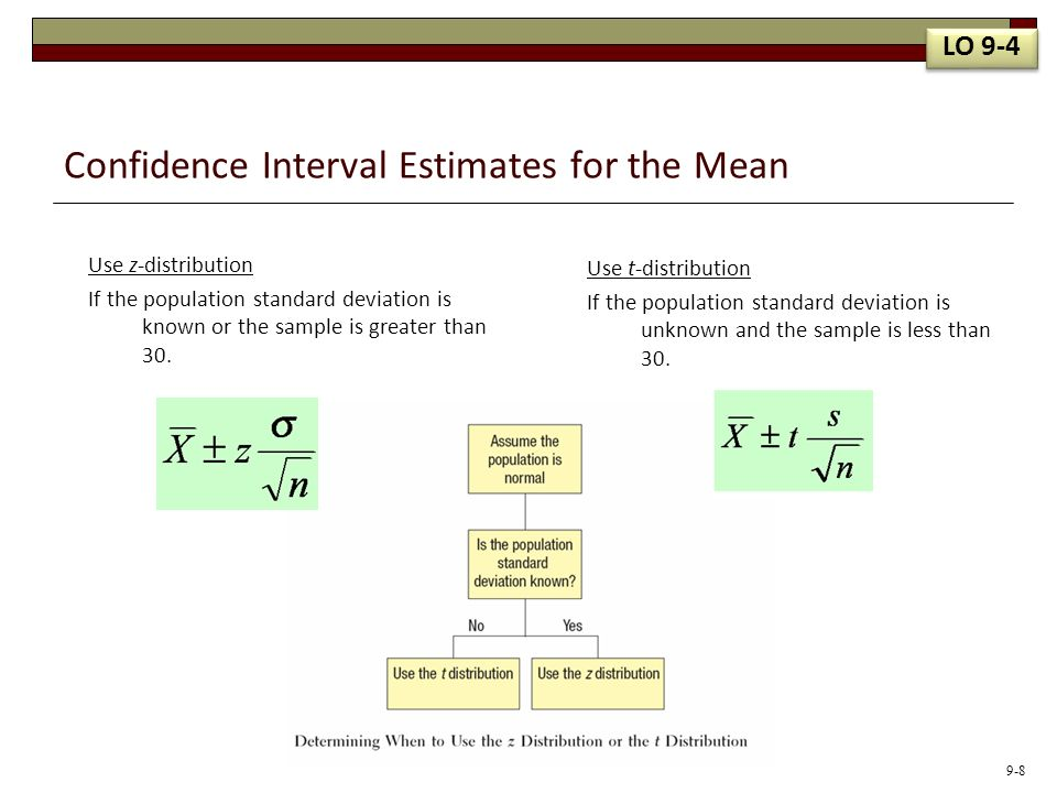 how to work out the population standard deviation