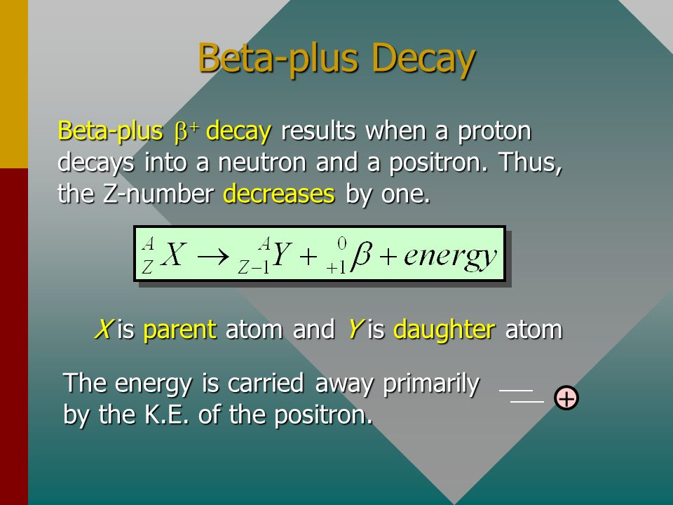 X is parent atom and Y is daughter atom