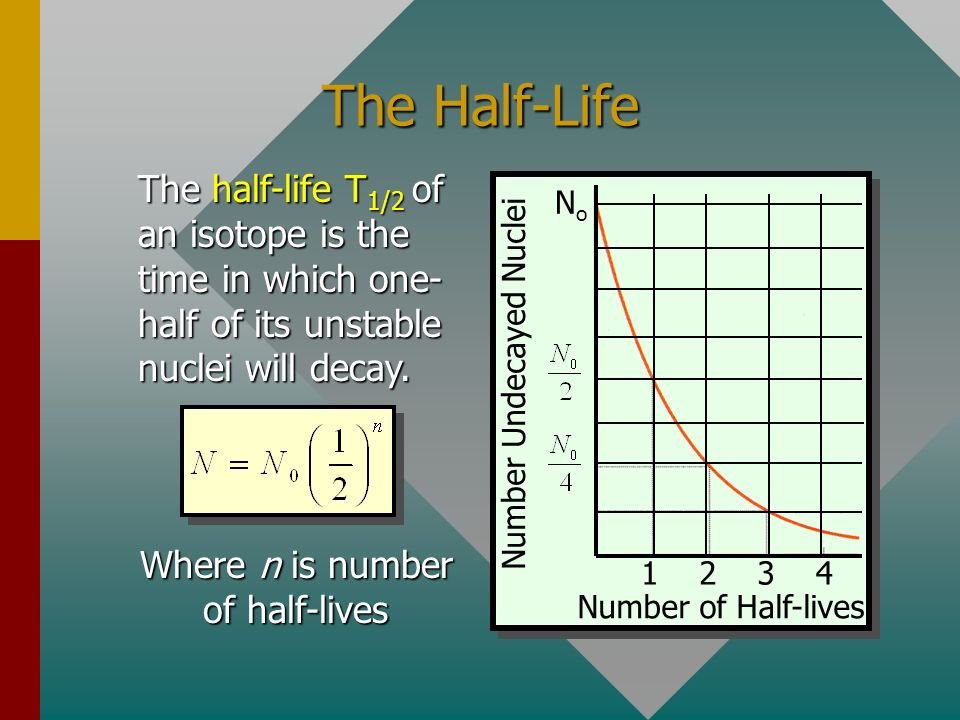 The Half-Life The half-life T1/2 of an isotope is the time in which one-half of its unstable nuclei will decay.