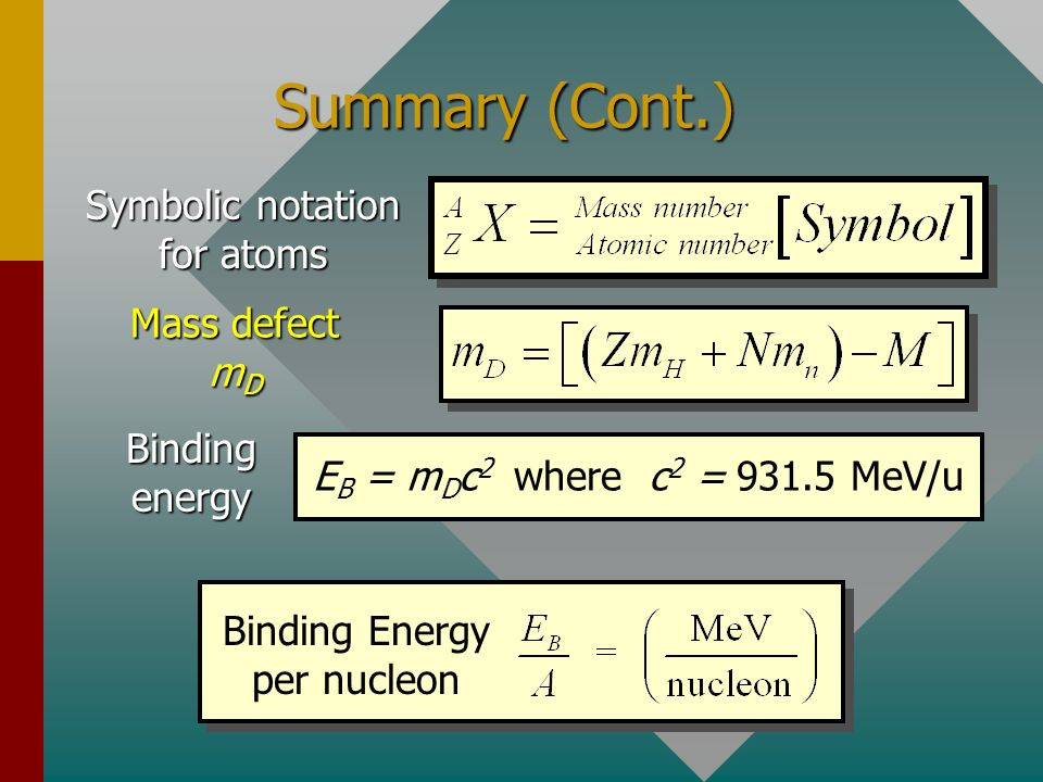Summary (Cont.) Symbolic notation for atoms Mass defect mD