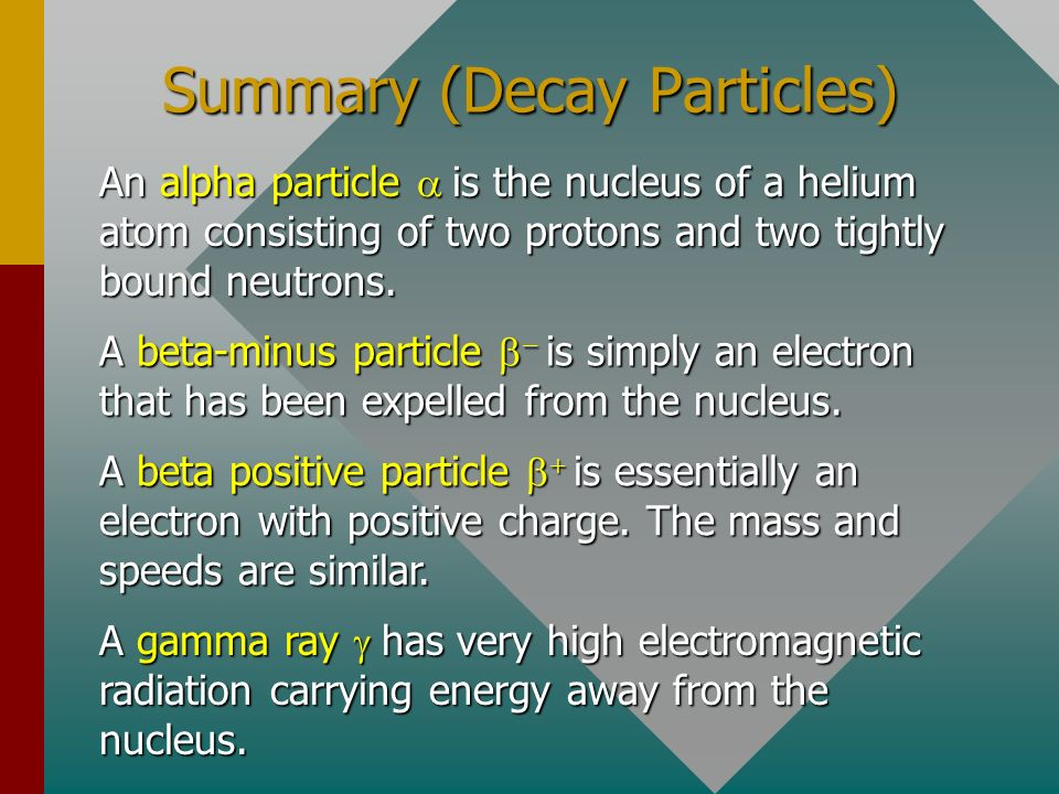 Summary (Decay Particles)