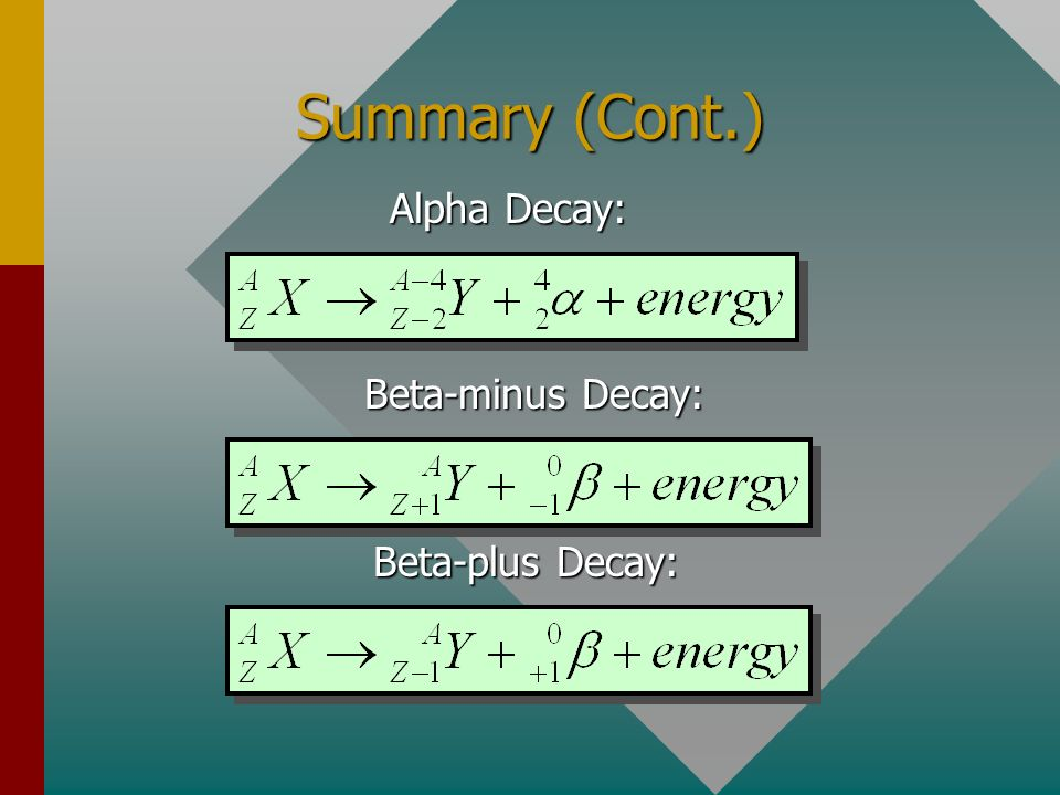 Summary (Cont.) Alpha Decay: Beta-minus Decay: Beta-plus Decay: