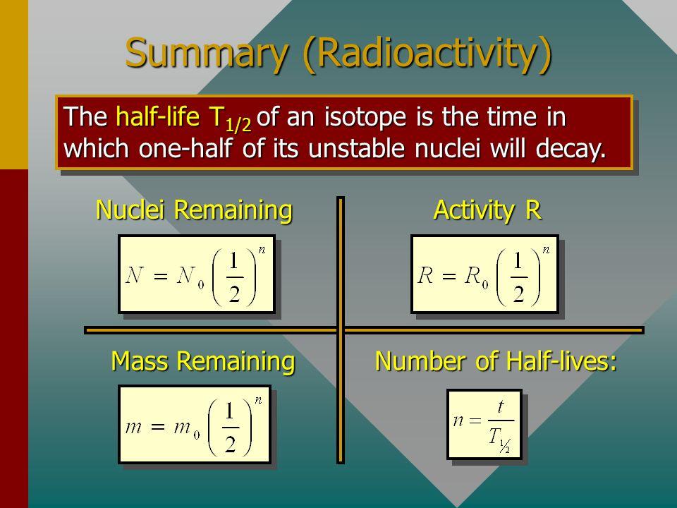 Summary (Radioactivity)