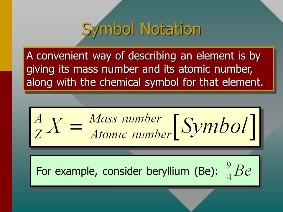 For example, consider beryllium (Be):
