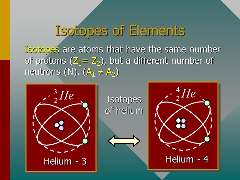 Isotopes of Elements Isotopes are atoms that have the same number of protons (Z1= Z2), but a different number of neutrons (N). (A1  A2)
