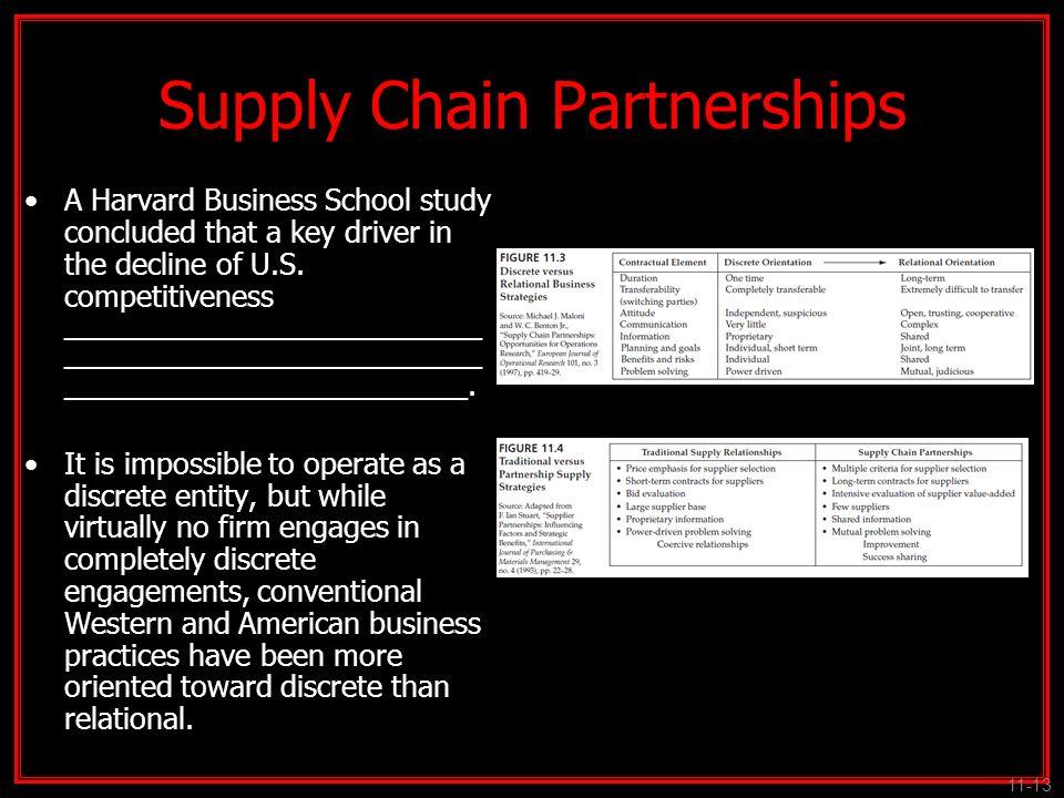 Supply Chain Partnerships
