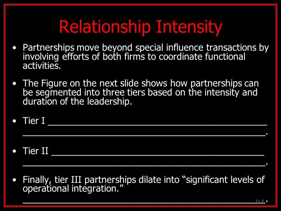 Relationship Intensity