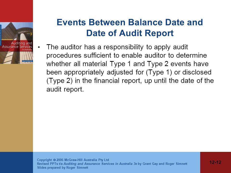 Events Between Balance Date and Date of Audit Report