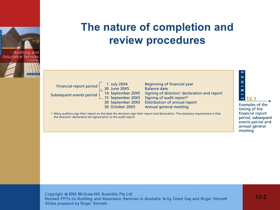 The nature of completion and review procedures