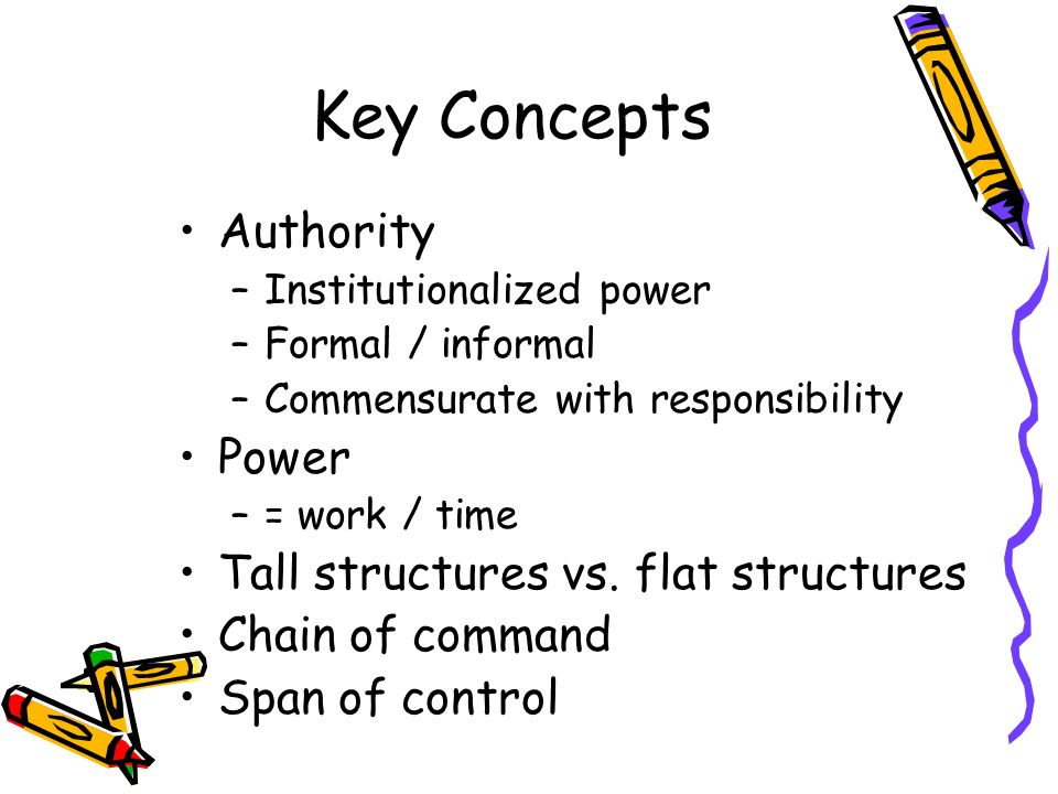 identify formal and informal power structures