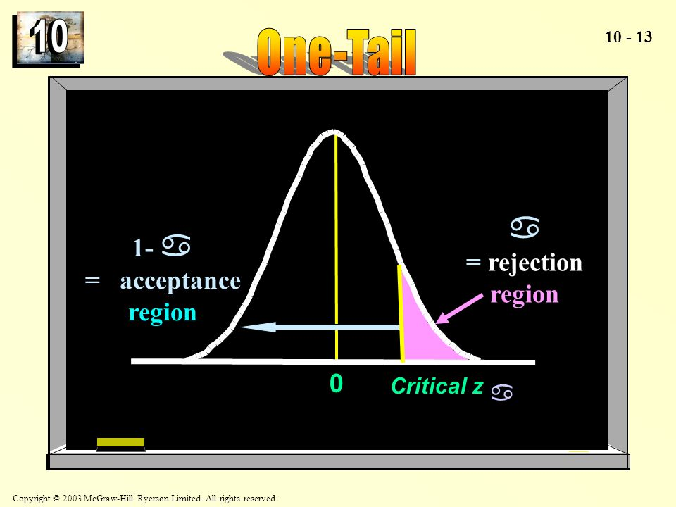 One-Tail  = rejection region. 1-  = acceptance region.