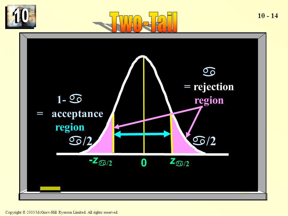 Two-Tail  = rejection region /2 /2 1-  = acceptance region -z/2