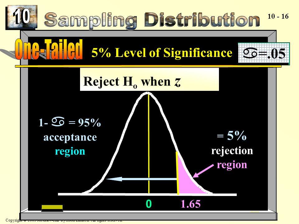 Sampling Distribution 1-  = 95% acceptance region