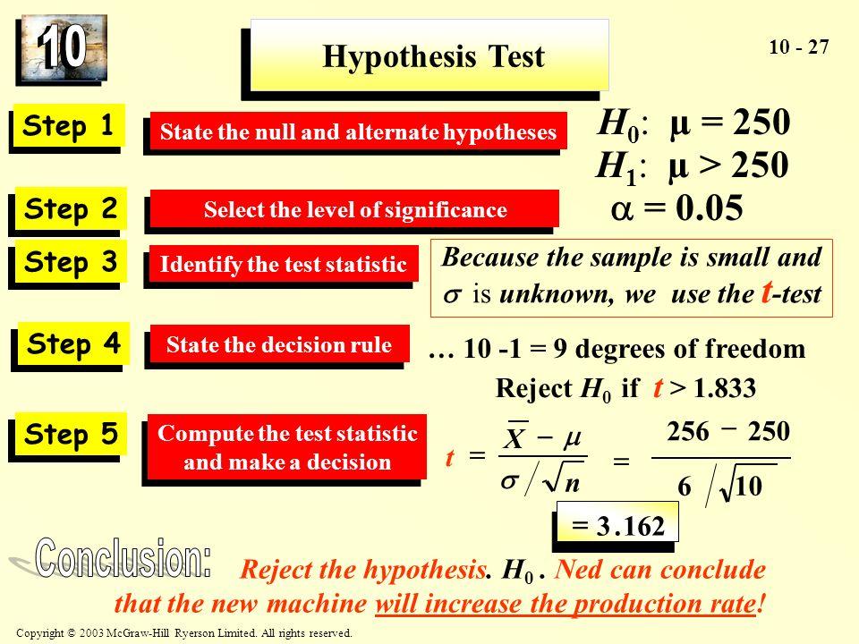 Conclusion: H0: µ = 250 H1: µ > 250  = 0.05 Hypothesis Test Step 1