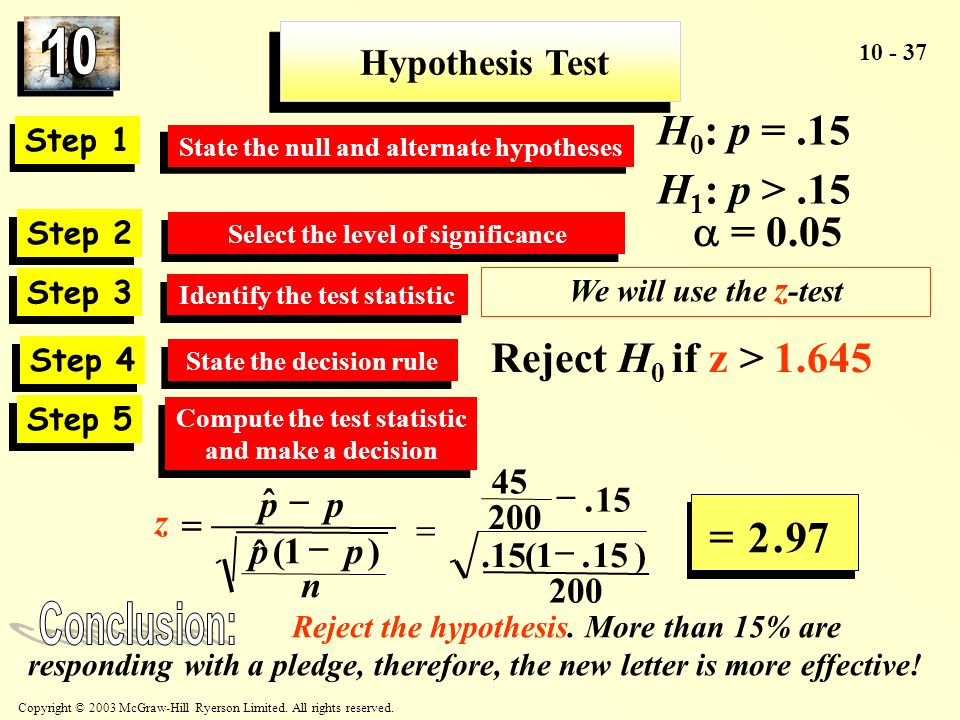 Conclusion: 97 . 2 = H0: p = .15 H1: p > .15  = 0.05