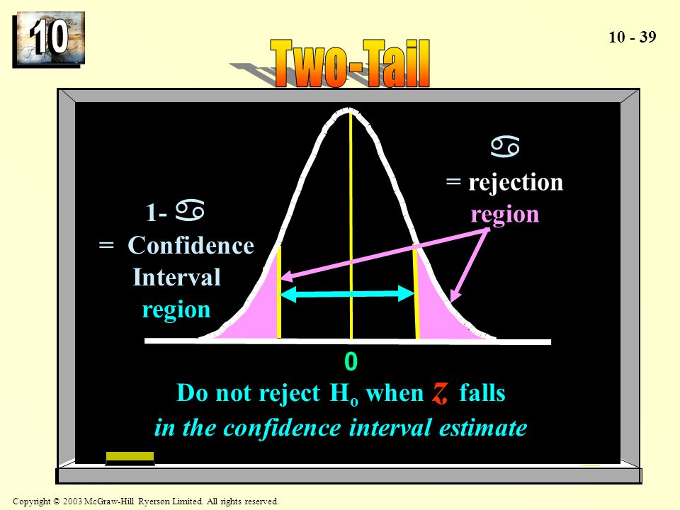 Two-Tail  = rejection region 1-  = Confidence Interval region