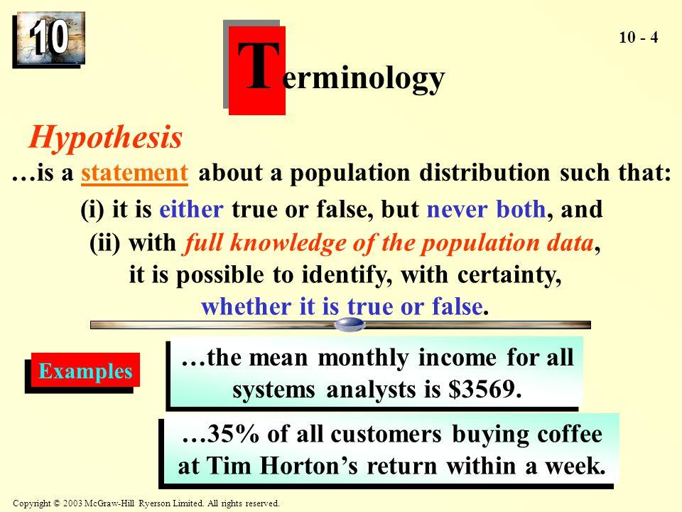 Terminology Hypothesis
