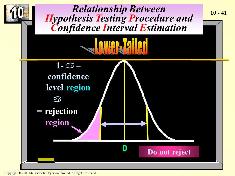 1-  = confidence level region