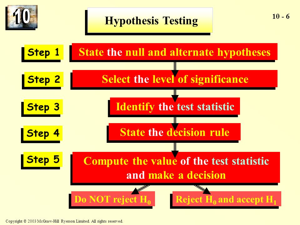 State the null and alternate hypotheses
