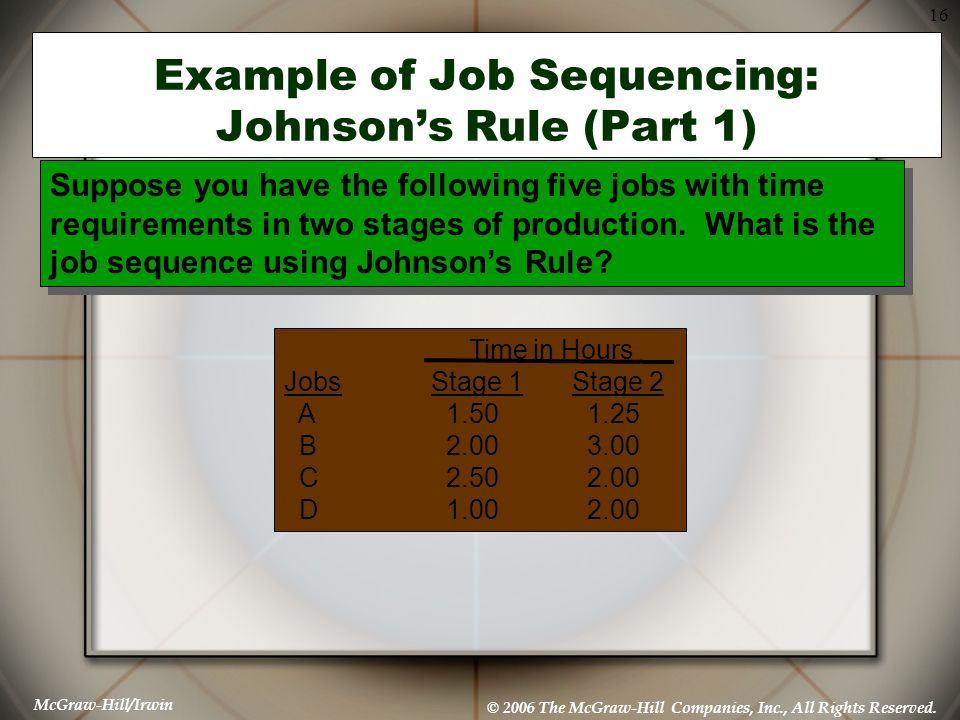 Example of Job Sequencing: Johnson's Rule (Part 1)