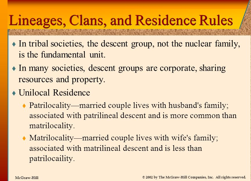 Lineages, Clans, and Residence Rules