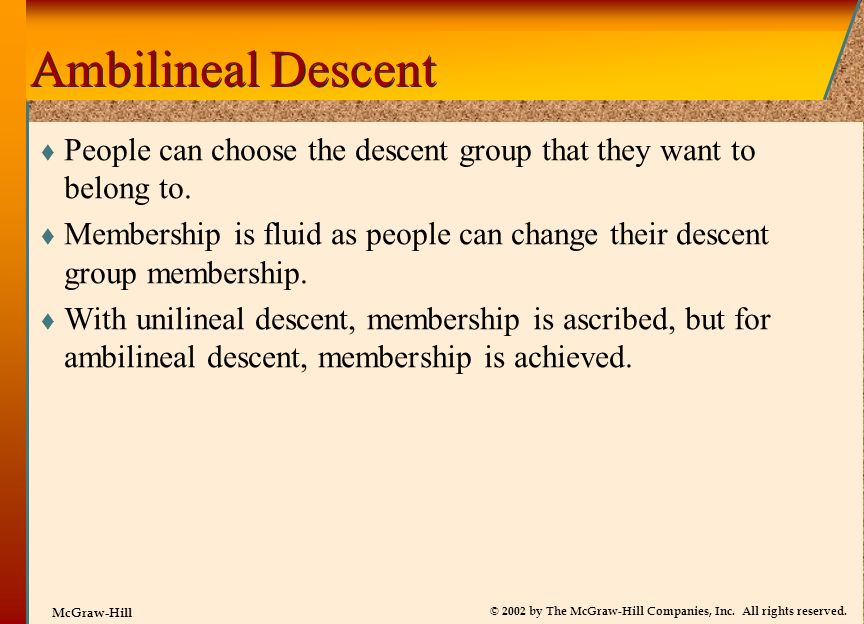 Ambilineal Descent People can choose the descent group that they want to belong to.