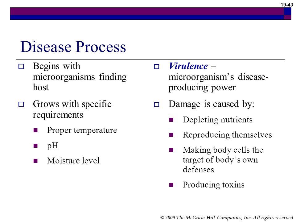 Disease Process Begins with microorganisms finding host