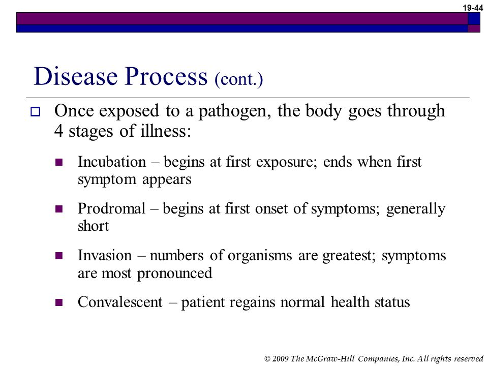 Disease Process (cont.)