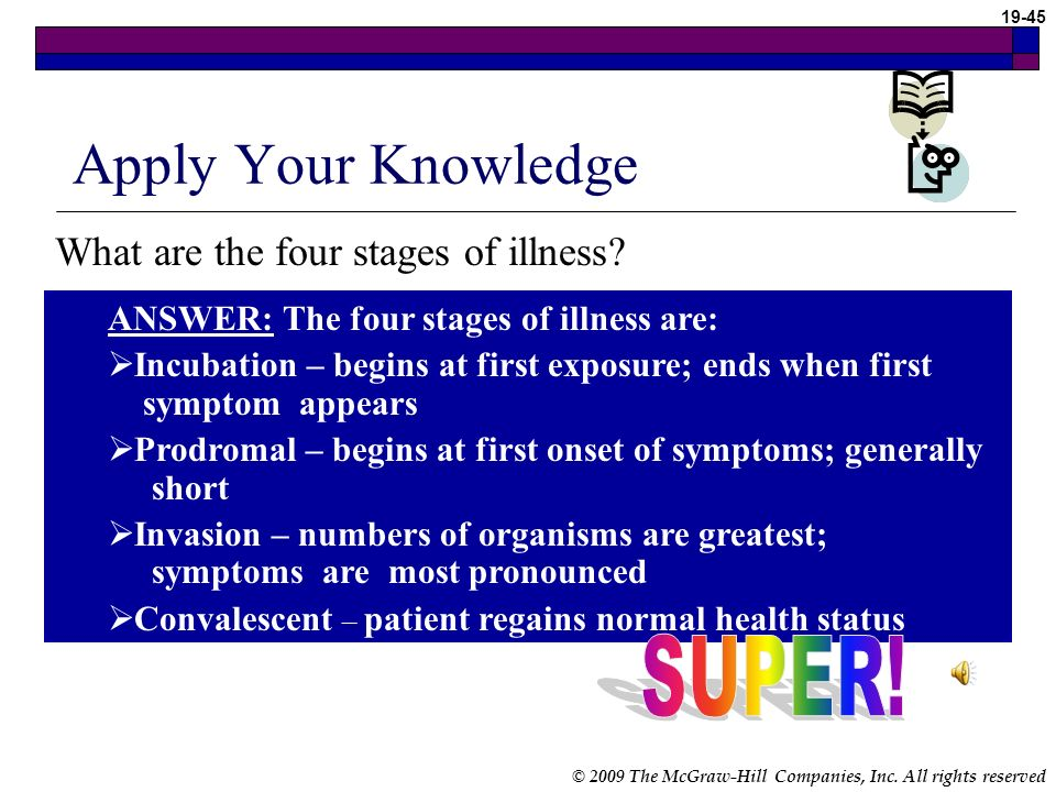 Apply Your Knowledge SUPER! What are the four stages of illness