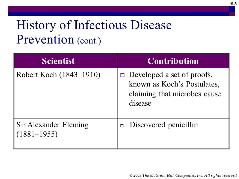 History of Infectious Disease Prevention (cont.)