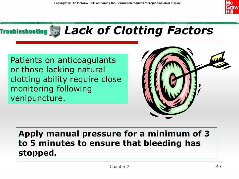 Lack of Clotting Factors