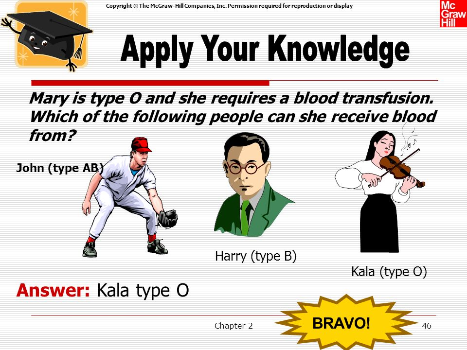 Apply Your Knowledge Answer: Kala type O