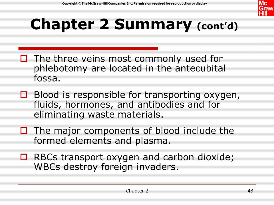 Chapter 2 Summary (cont'd)