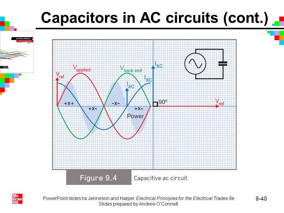 Capacitors in AC circuits (cont.)