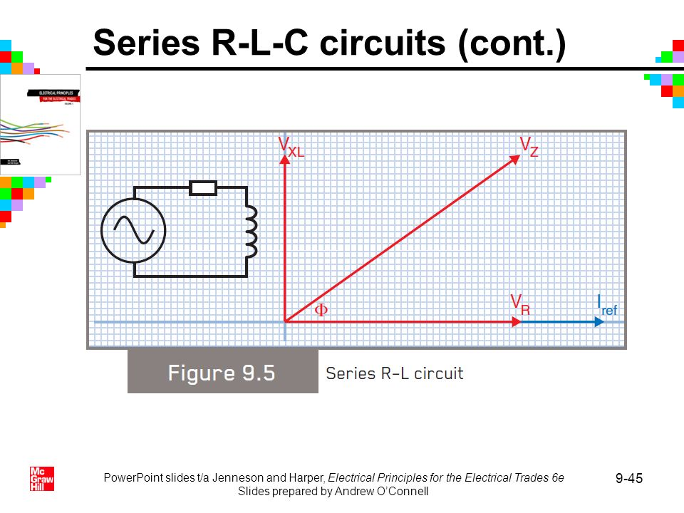 Series R-L-C circuits (cont.)