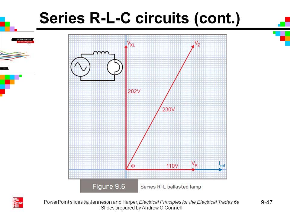 Series R-L-C circuits (cont.)