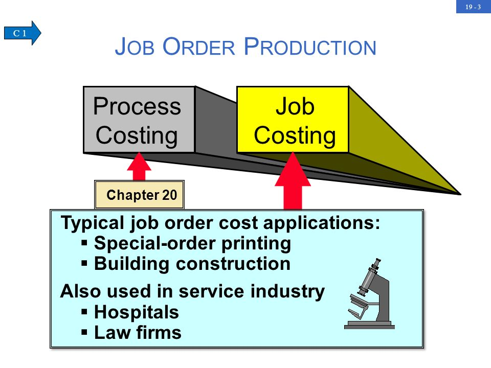 Job Order Production Process Costing Job Costing Chapter 20