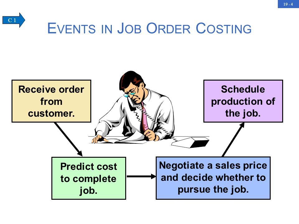 Events in Job Order Costing