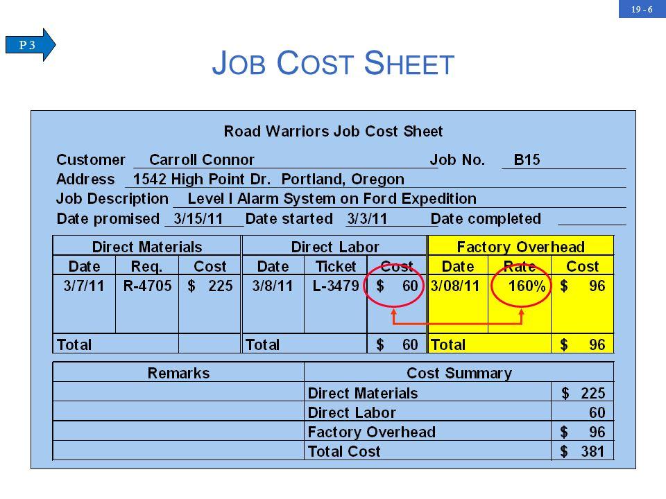 Job Cost Sheet P 3.