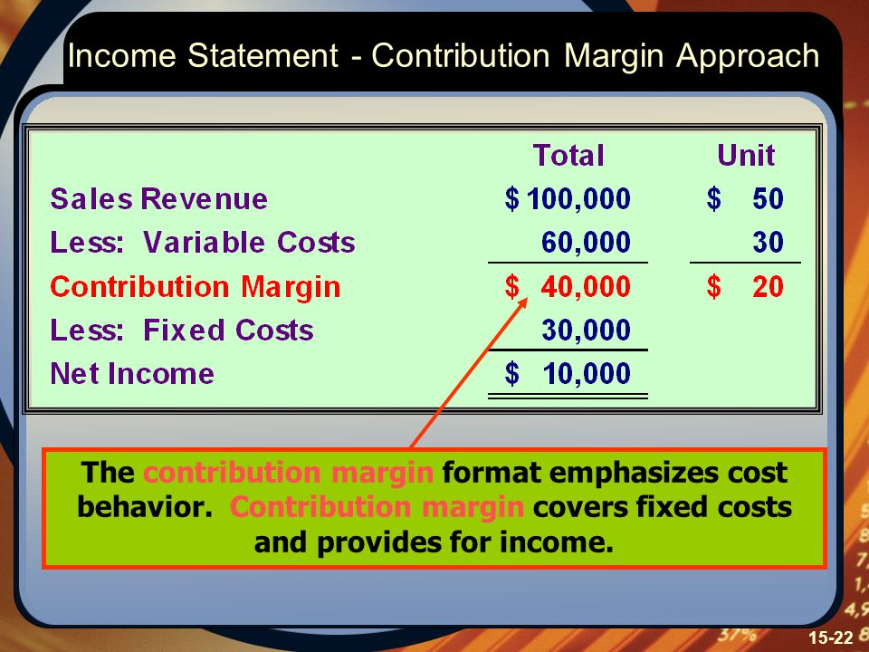 Income Statement - Contribution Margin Approach