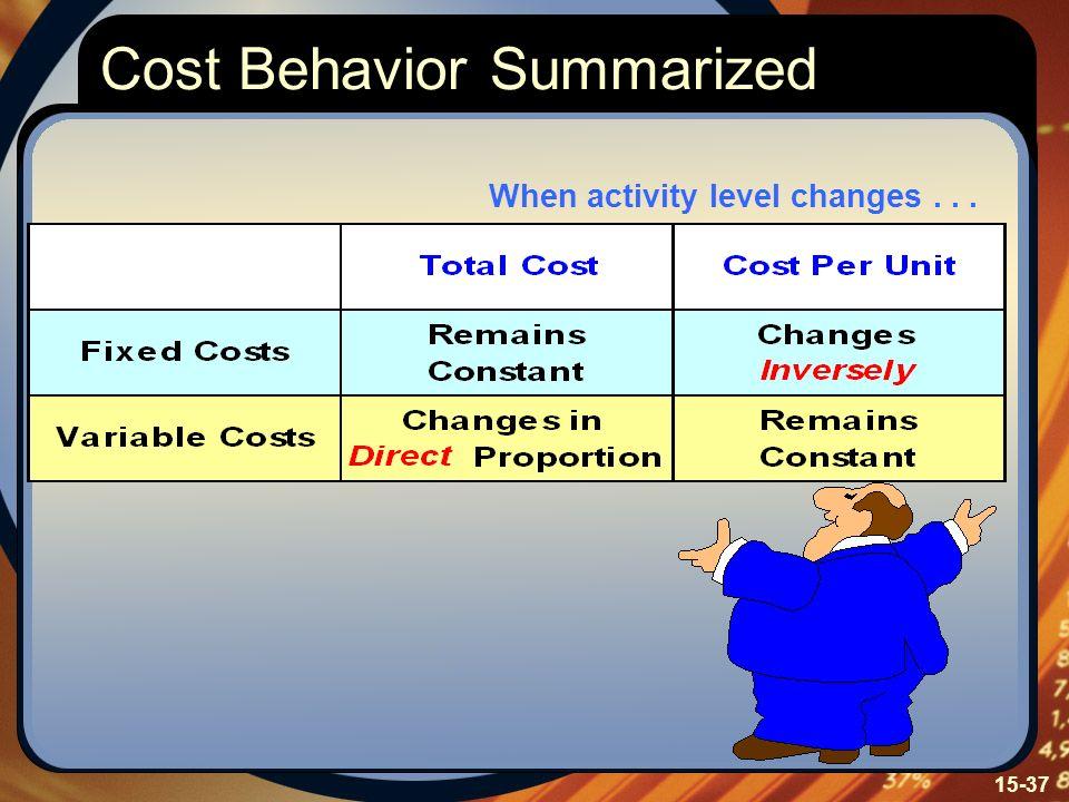 Cost Behavior Summarized