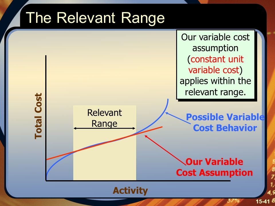 Possible Variable Cost Behavior Our Variable Cost Assumption